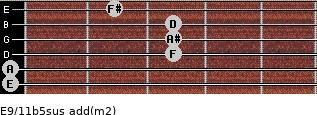 E9/11b5sus add(m2) guitar chord