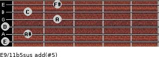E9/11b5sus add(#5) guitar chord