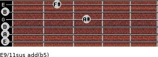 E9/11sus add(b5) guitar chord