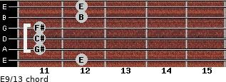 E9/13 for guitar on frets 12, 11, 11, 11, 12, 12
