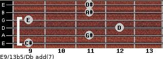 E9/13b5/Db add(7) guitar chord