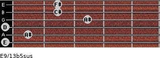 E9/13b5sus for guitar on frets 0, 1, 0, 3, 2, 2