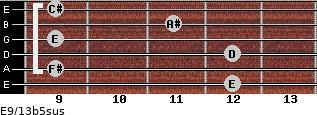 E9/13b5sus for guitar on frets 12, 9, 12, 9, 11, 9