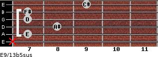 E9/13b5sus for guitar on frets x, 7, 8, 7, 7, 9
