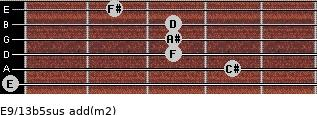 E9/13b5sus add(m2) guitar chord