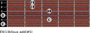 E9/13b5sus add(#5) guitar chord