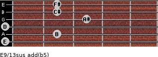 E9/13sus add(b5) guitar chord