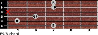 E9/B for guitar on frets 7, 5, 6, x, 7, 7