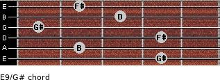 E9/G# for guitar on frets 4, 2, 4, 1, 3, 2