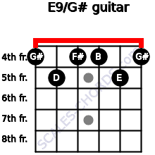 E9/G# for guitar on frets 4, 5, 4, 4, 5, 4