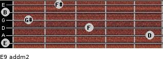 E9 add(m2) for guitar on frets 0, 5, 3, 1, 0, 2
