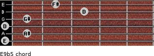 E9b5 for guitar on frets 0, 1, 0, 1, 3, 2