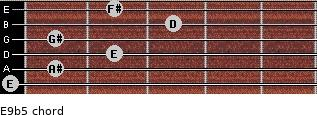 E9b5 for guitar on frets 0, 1, 2, 1, 3, 2