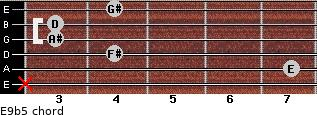 E9b5 for guitar on frets x, 7, 4, 3, 3, 4