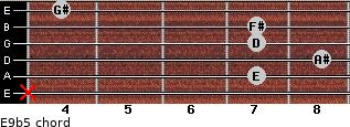 E9b5 for guitar on frets x, 7, 8, 7, 7, 4