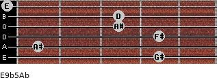 E9b5/Ab for guitar on frets 4, 1, 4, 3, 3, 0