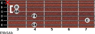 E9b5/Ab for guitar on frets 4, 7, 4, 3, 3, x