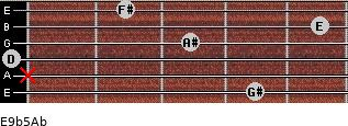 E9b5/Ab for guitar on frets 4, x, 0, 3, 5, 2