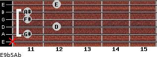 E9b5/Ab for guitar on frets x, 11, 12, 11, 11, 12