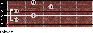 E9b5/A# for guitar on frets x, 1, 2, 1, 3, 2