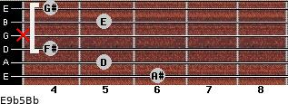 E9b5/Bb for guitar on frets 6, 5, 4, x, 5, 4