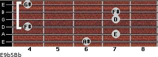 E9b5/Bb for guitar on frets 6, 7, 4, 7, 7, 4