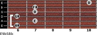 E9b5/Bb for guitar on frets 6, 7, 6, 7, 7, 10
