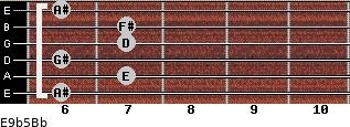 E9b5/Bb for guitar on frets 6, 7, 6, 7, 7, 6