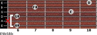 E9b5/Bb for guitar on frets 6, x, 6, 9, 7, 10