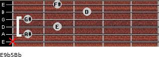 E9b5/Bb for guitar on frets x, 1, 2, 1, 3, 2