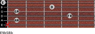E9b5/Bb for guitar on frets x, 1, 4, 1, 3, 0