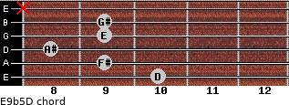 E9b5/D for guitar on frets 10, 9, 8, 9, 9, x