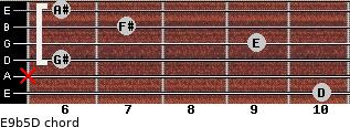 E9b5/D for guitar on frets 10, x, 6, 9, 7, 6