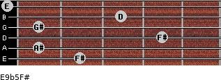E9b5/F# for guitar on frets 2, 1, 4, 1, 3, 0