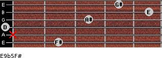 E9b5/F# for guitar on frets 2, x, 0, 3, 5, 4