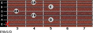 E9b5/D for guitar on frets x, 5, 4, 3, 5, 4