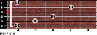 E9b5/G# for guitar on frets 4, 5, 6, x, 7, 4