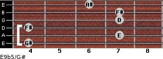 E9b5/G# for guitar on frets 4, 7, 4, 7, 7, 6