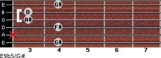 E9b5/G# for guitar on frets 4, x, 4, 3, 3, 4