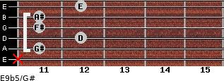 E9b5/G# for guitar on frets x, 11, 12, 11, 11, 12