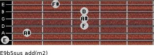 E9b5sus add(m2) guitar chord