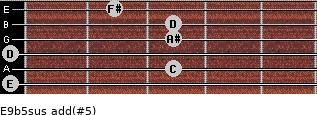E9b5sus add(#5) guitar chord
