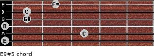 E9(#5) for guitar on frets 0, 3, 0, 1, 1, 2