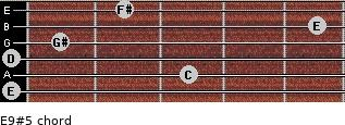 E9(#5) for guitar on frets 0, 3, 0, 1, 5, 2