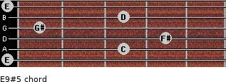 E9(#5) for guitar on frets 0, 3, 4, 1, 3, 0