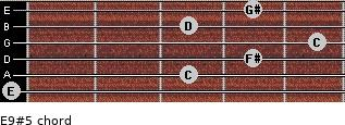 E9(#5) for guitar on frets 0, 3, 4, 5, 3, 4