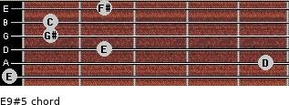 E9(#5) for guitar on frets 0, 5, 2, 1, 1, 2