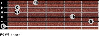 E9(#5) for guitar on frets 0, 5, 4, 1, 1, 2