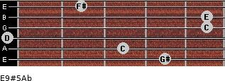 E9#5/Ab for guitar on frets 4, 3, 0, 5, 5, 2