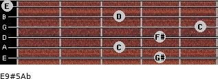 E9#5/Ab for guitar on frets 4, 3, 4, 5, 3, 0